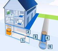 hausanschluss erneuern kosten hausanschluss strom erneuern kosten h 228 user immobilien bau. Black Bedroom Furniture Sets. Home Design Ideas